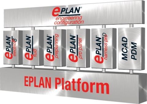 eplan_piattaforma