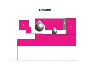 Figura 1 b